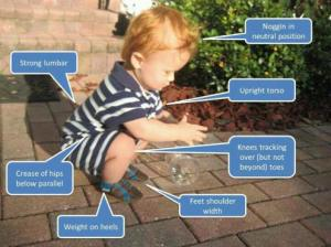 Freedom of movement? It's child's play! (image cortesy of manbicep.com)